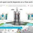 "Google has recently launched a campaign for the open and non censorship of the internet. In its campaign take action  it clearly states, ""A closed-door meeting of the world's governments is starting […]"